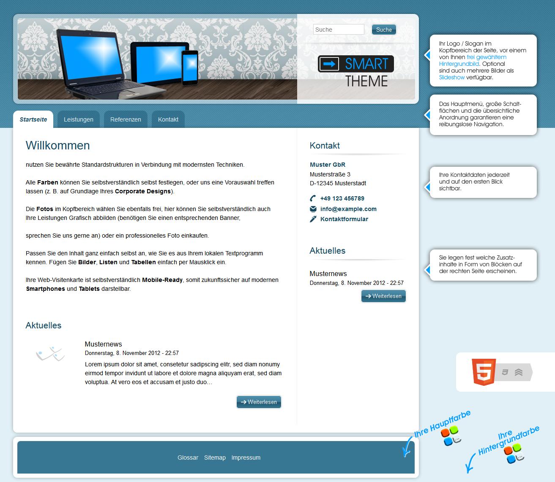 Individuelles Responsive Webdesign für Drupal CMS