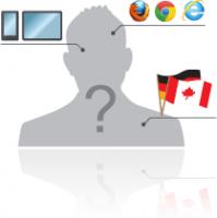Auswertung von Besuchern auf Drupal Seiten